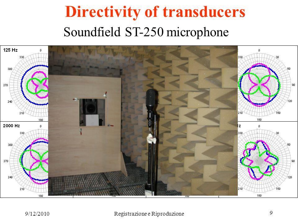 9/12/2010Registrazione e Riproduzione 9 Directivity of transducers Soundfield ST-250 microphone