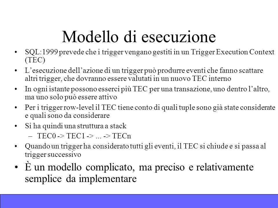 Modello di esecuzione SQL:1999 prevede che i trigger vengano gestiti in un Trigger Execution Context (TEC) Lesecuzione dellazione di un trigger può produrre eventi che fanno scattare altri trigger, che dovranno essere valutati in un nuovo TEC interno In ogni istante possono esserci più TEC per una transazione, uno dentro laltro, ma uno solo può essere attivo Per i trigger row-level il TEC tiene conto di quali tuple sono già state considerate e quali sono da considerare Si ha quindi una struttura a stack –TEC0 -> TEC1 ->...