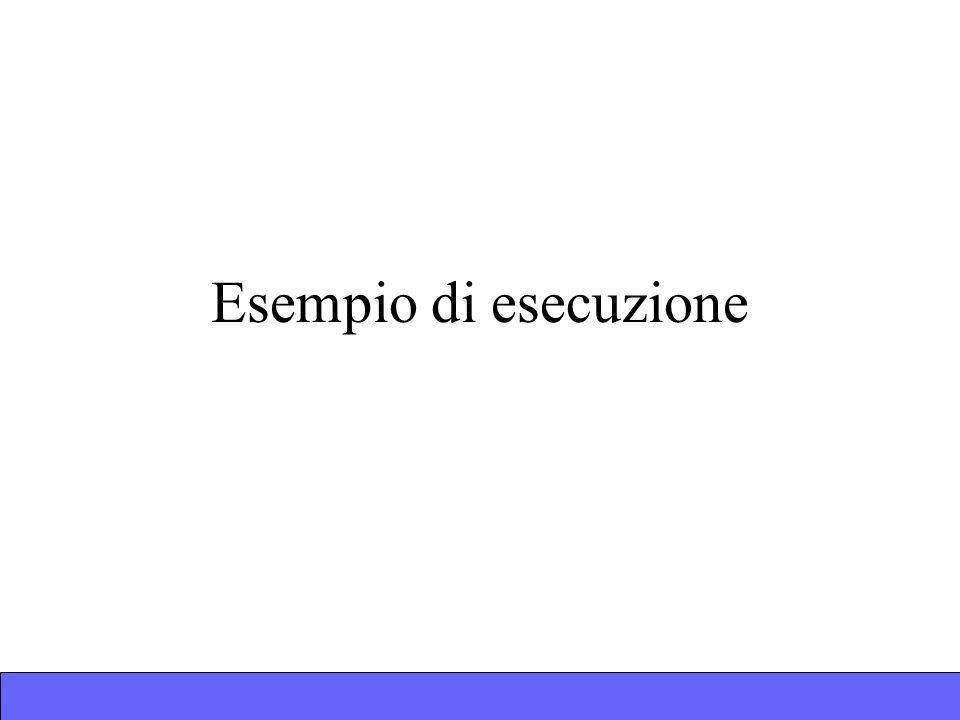Esempio di esecuzione
