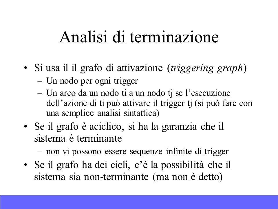 Analisi di terminazione Si usa il il grafo di attivazione (triggering graph) –Un nodo per ogni trigger –Un arco da un nodo ti a un nodo tj se lesecuzione dellazione di ti può attivare il trigger tj (si può fare con una semplice analisi sintattica) Se il grafo è aciclico, si ha la garanzia che il sistema è terminante –non vi possono essere sequenze infinite di trigger Se il grafo ha dei cicli, cè la possibilità che il sistema sia non-terminante (ma non è detto)