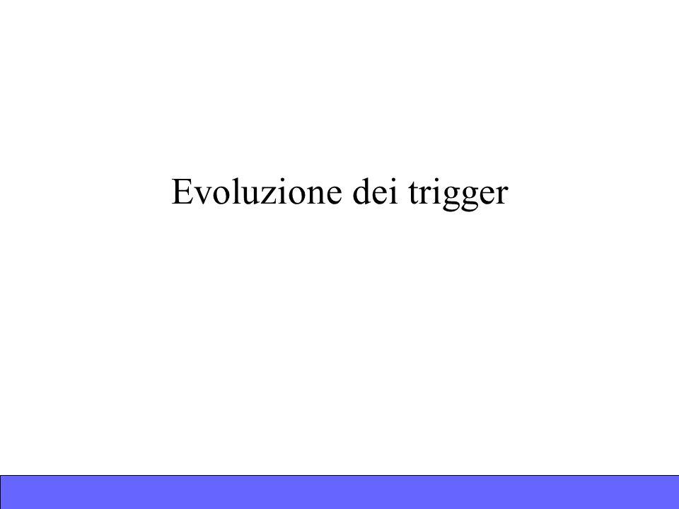 Evoluzione dei trigger