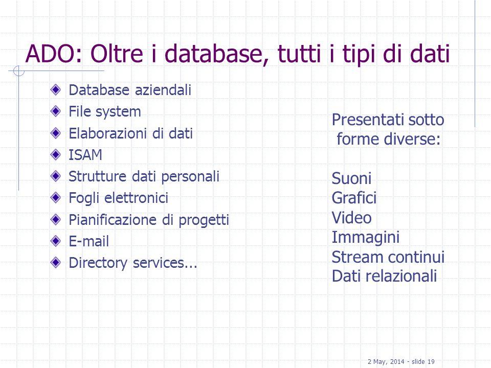 2 May, 2014 - slide 19 ADO: Oltre i database, tutti i tipi di dati Database aziendali File system Elaborazioni di dati ISAM Strutture dati personali F