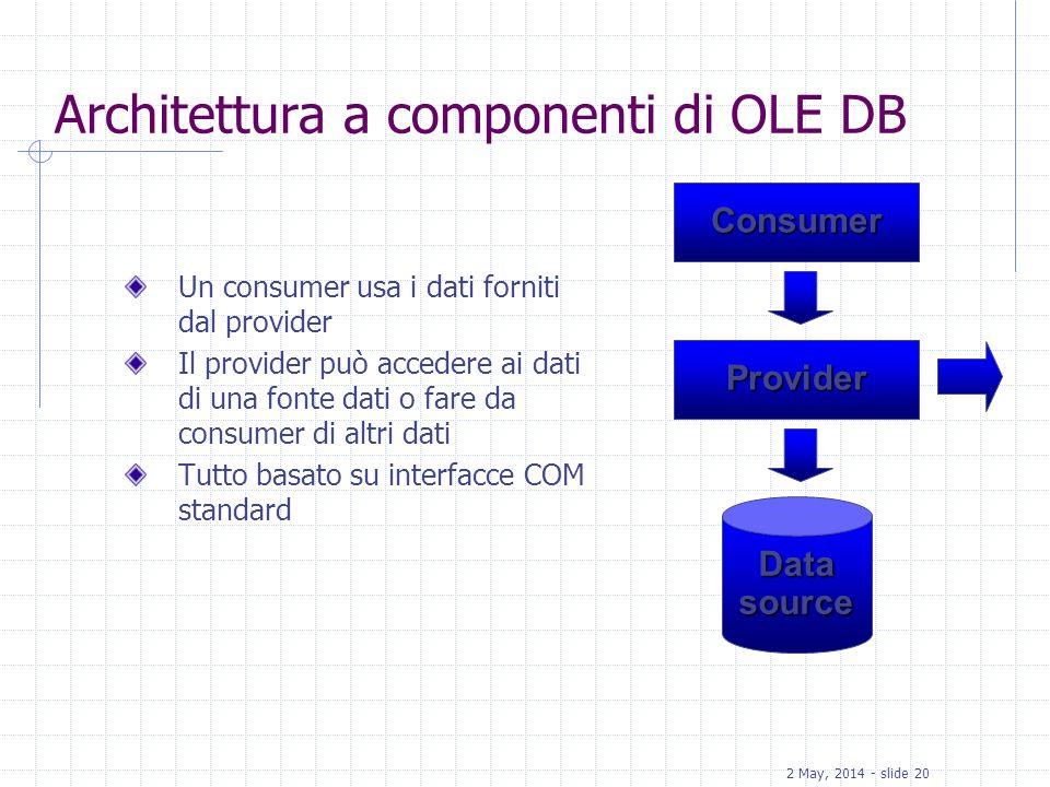 2 May, 2014 - slide 20 Un consumer usa i dati forniti dal provider Il provider può accedere ai dati di una fonte dati o fare da consumer di altri dati