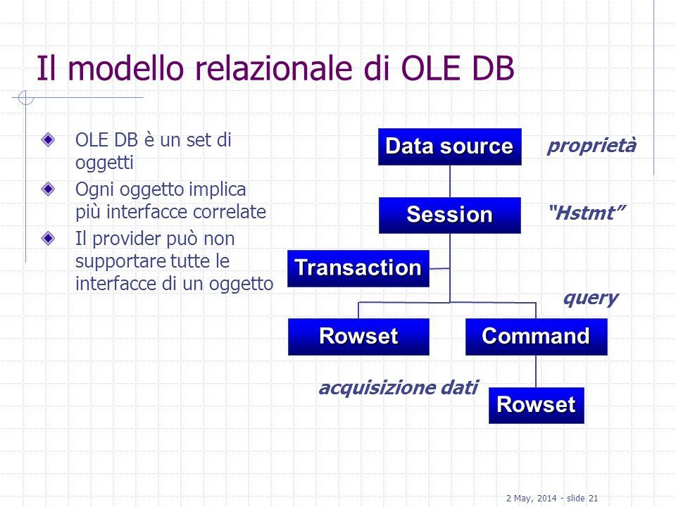 2 May, 2014 - slide 21 Il modello relazionale di OLE DB OLE DB è un set di oggetti Ogni oggetto implica più interfacce correlate Il provider può non s