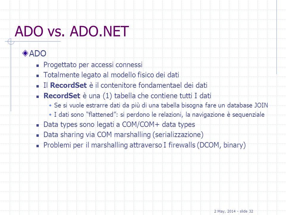 2 May, 2014 - slide 32 ADO vs. ADO.NET ADO Progettato per accessi connessi Totalmente legato al modello fisico dei dati Il RecordSet è il contenitore