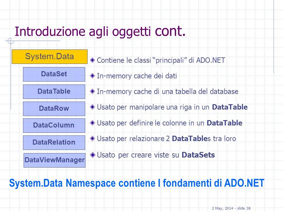 2 May, 2014 - slide 38 Introduzione agli oggetti cont. Contiene le classi principali di ADO.NET In-memory cache dei dati In-memory cache di una tabell