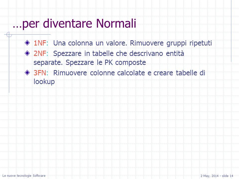 2 May, 2014 - slide 14 Le nuove tecnologie Software …per diventare Normali 1NF: Una colonna un valore.