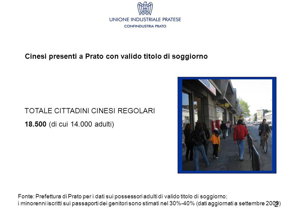 Cinesi presenti a Prato con valido titolo di soggiorno 2 TOTALE CITTADINI CINESI REGOLARI 18.500 (di cui 14.000 adulti) Fonte: Prefettura di Prato per