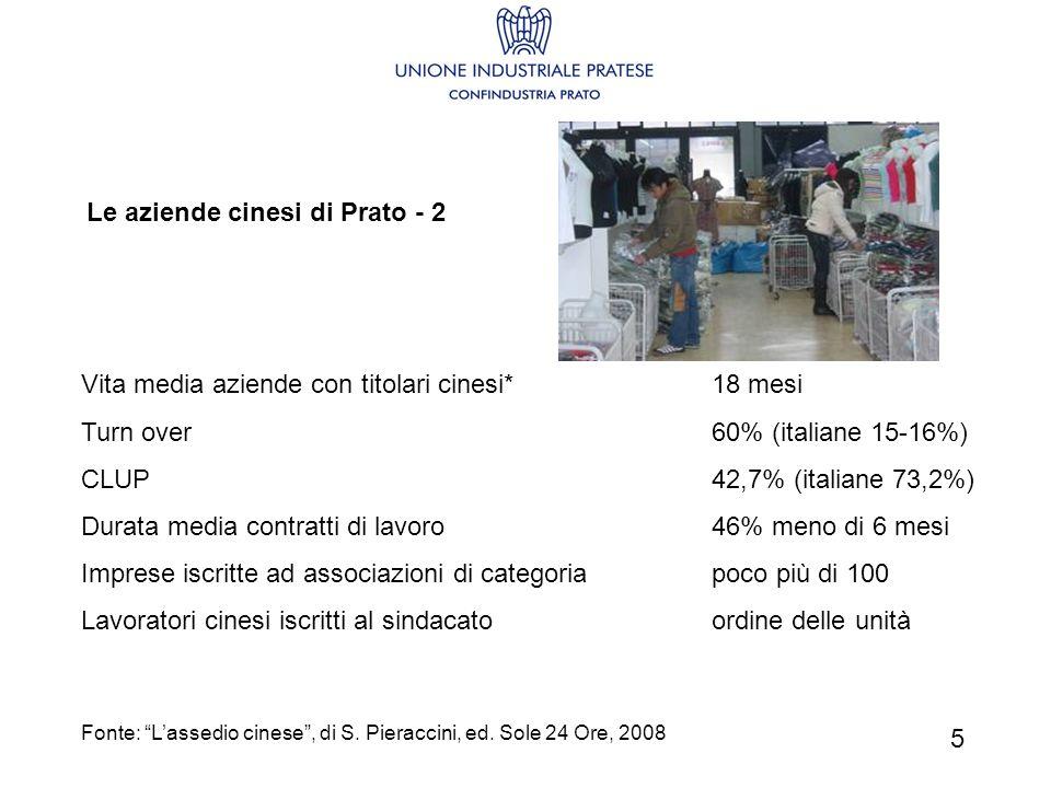 Le aziende cinesi di Prato - 2 Vita media aziende con titolari cinesi*18 mesi Turn over60% (italiane 15-16%) CLUP42,7% (italiane 73,2%) Durata media c