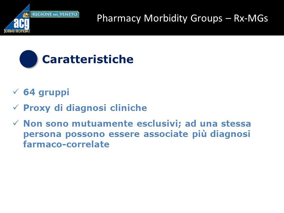 Pharmacy Morbidity Groups – Rx-MGs 64 gruppi Proxy di diagnosi cliniche Non sono mutuamente esclusivi; ad una stessa persona possono essere associate più diagnosi farmaco-correlate Caratteristiche