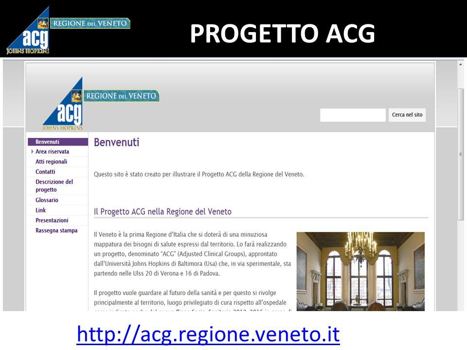 PROGETTO ACG http://acg.regione.veneto.it