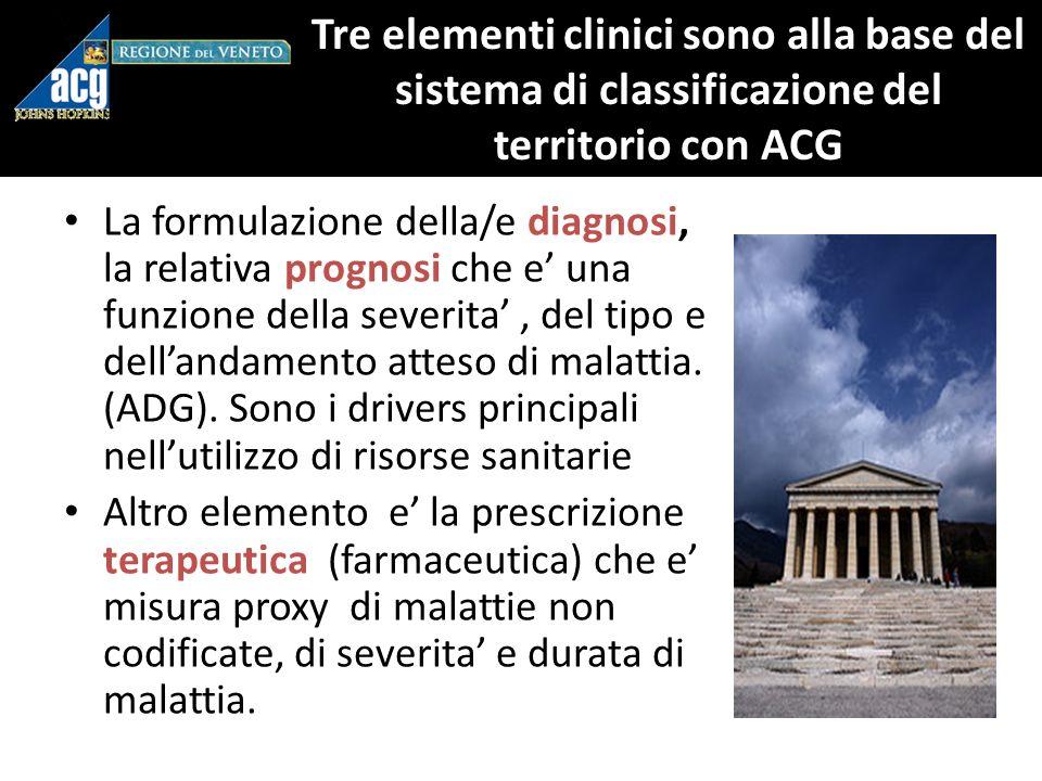 Tre elementi clinici sono alla base del sistema di classificazione del territorio con ACG La formulazione della/e diagnosi, la relativa prognosi che e una funzione della severita, del tipo e dellandamento atteso di malattia.