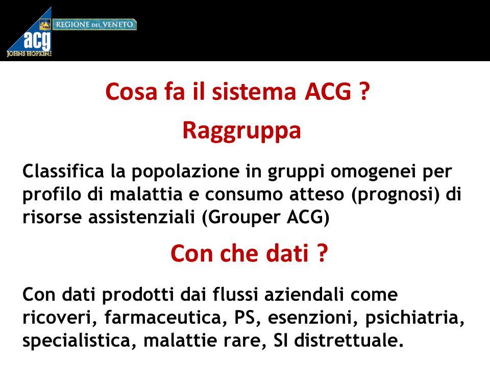 Pharmacy Morbidity Groups Rx-MGs Diagnosi correlate ai farmaci Major Rx-MGCod.
