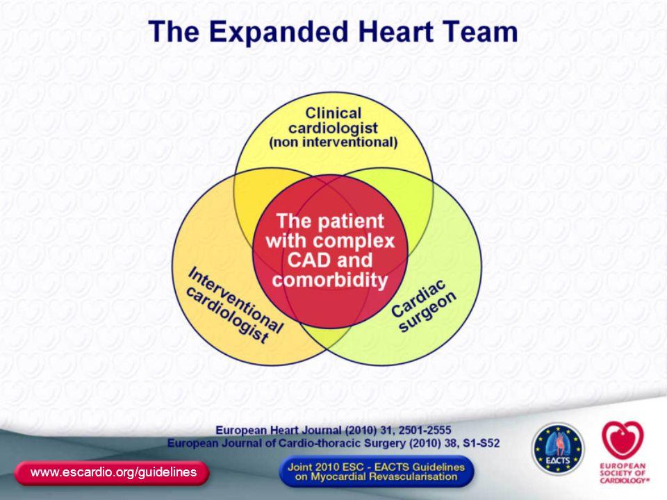3-Year Mortality: Cardiac and Non Cardiac Cardiac Mortality (%) P=0.001 3-yr HR [95%CI]= 0.56 [0.40, 0.80] 2.9% 5.1% P=0.004 1-yr HR [95%CI]= 0.57 [0.38, 0.84] 0121518212427303336 Months 369 Non-Cardiac Mortality (%) P=0.62 3-yr HR [95%CI]= 1.11 [0.74, 1.65] 2.8% 3.1% P=0.56 1-yr HR [95%CI]= 1.20 [0.65, 2.20] 0121518212427303336 Months 369 Time in Months Bivalirudin alone (n=1800) Heparin + GPIIb/IIIa (n=1802) 1611 1568 16601689 1670 1800 Bival 1098 18021643 Number at risk H + GPI 1633 1593 1574 15251043 1611 1568 16601689 1670 1800 Bival 1098 18021643 Number at risk H + GPI 1633 1593 1574 15251043 0 165 4 3 2 3.8% 2.1%1.3% 1.1% 0 165 4 3 2 Stone, GW NEJM 2008 Stone, GW TCT 2010