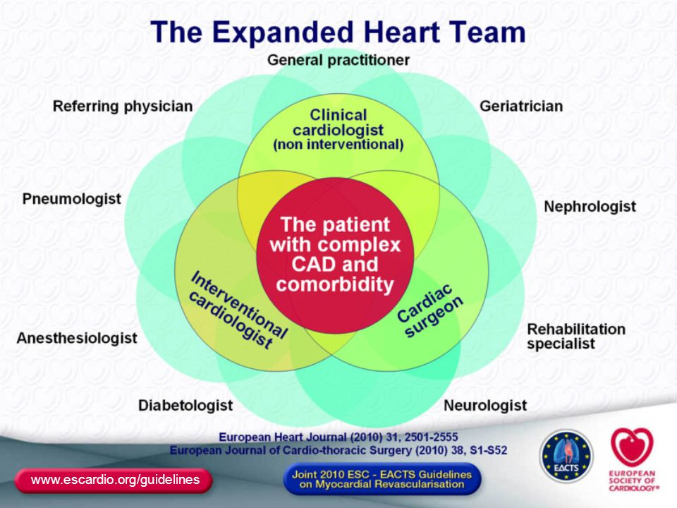 www.escardio.org/guidelines STEMI Antithrombotic treatment options in myocardial revascularization