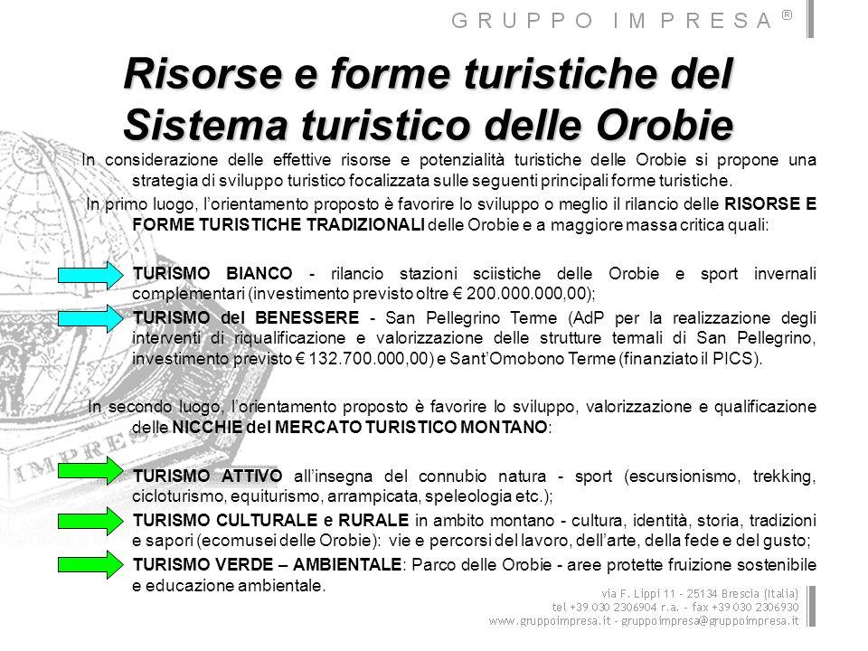 Risorse e forme turistiche del Sistema turistico delle Orobie In considerazione delle effettive risorse e potenzialità turistiche delle Orobie si prop