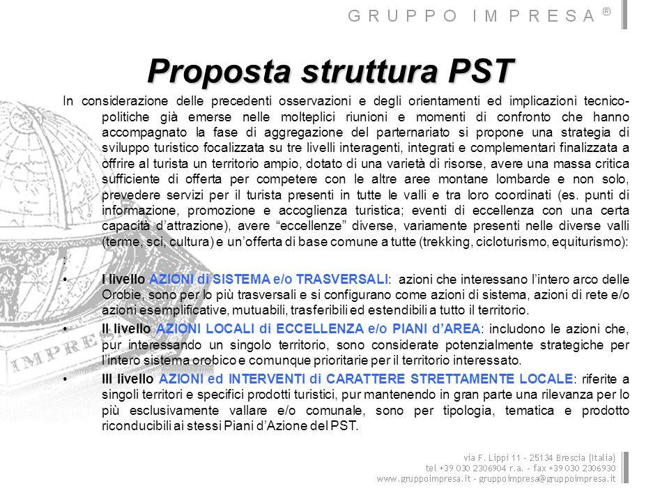 Proposta struttura PST In considerazione delle precedenti osservazioni e degli orientamenti ed implicazioni tecnico- politiche già emerse nelle moltep