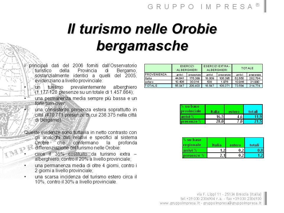 Il turismo nelle Orobie bergamasche I principali dati del 2006 forniti dallOsservatorio turistico della Provincia di Bergamo, sostanzialmente identici