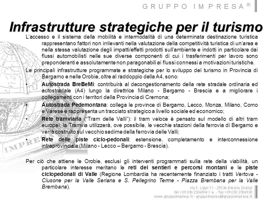 Infrastrutture strategiche per il turismo: Orio al Serio Come richiamato dal Presidente della Provincia di Bergamo, Valerio Bettoni, il 25 luglio 2007 in occasione della presentazione dei dati statistici sul turismo bergamasco del 2006,laeroporto di Orio al Serio con oltre 5 milioni di passeggeri è diventato il motore dello sviluppo turistico in Provincia di Bergamo.
