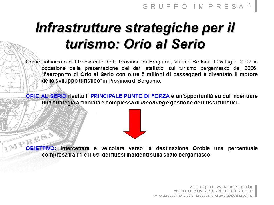Infrastrutture strategiche per il turismo: Orio al Serio Come richiamato dal Presidente della Provincia di Bergamo, Valerio Bettoni, il 25 luglio 2007