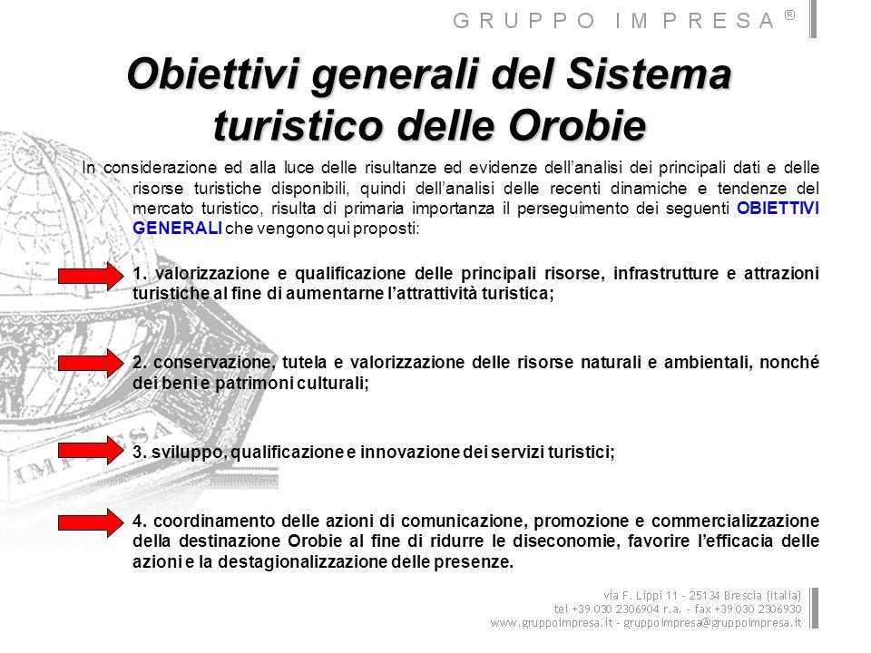 Obiettivi generali del Sistema turistico delle Orobie In considerazione ed alla luce delle risultanze ed evidenze dellanalisi dei principali dati e de