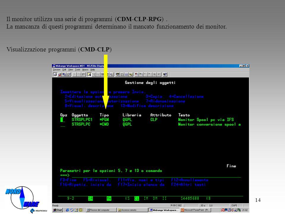14 Il monitor utilizza una serie di programmi (CDM-CLP-RPG).