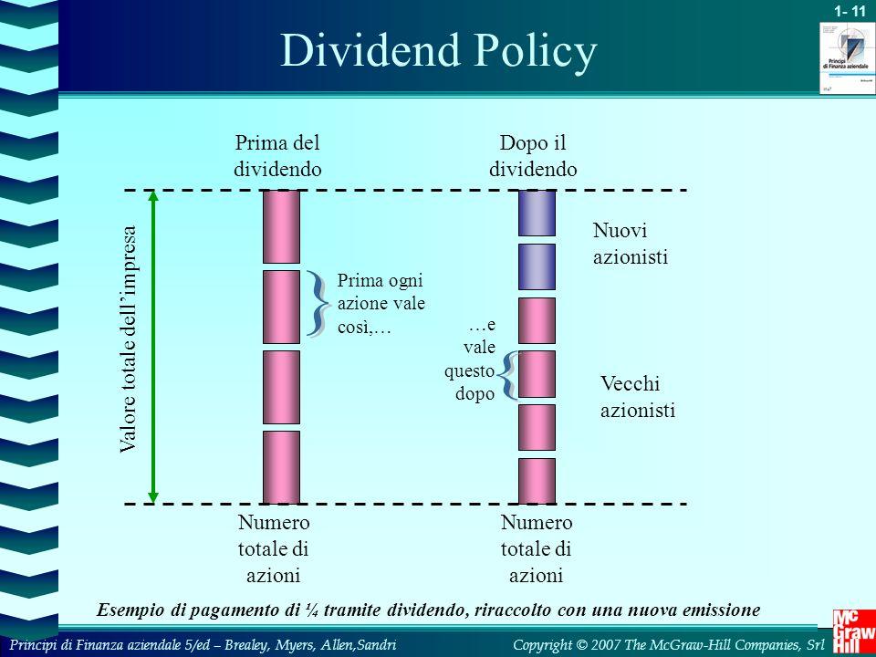 1- 11 Copyright © 2007 The McGraw-Hill Companies, SrlPrincipi di Finanza aziendale 5/ed – Brealey, Myers, Allen,Sandri Dividend Policy Prima del divid