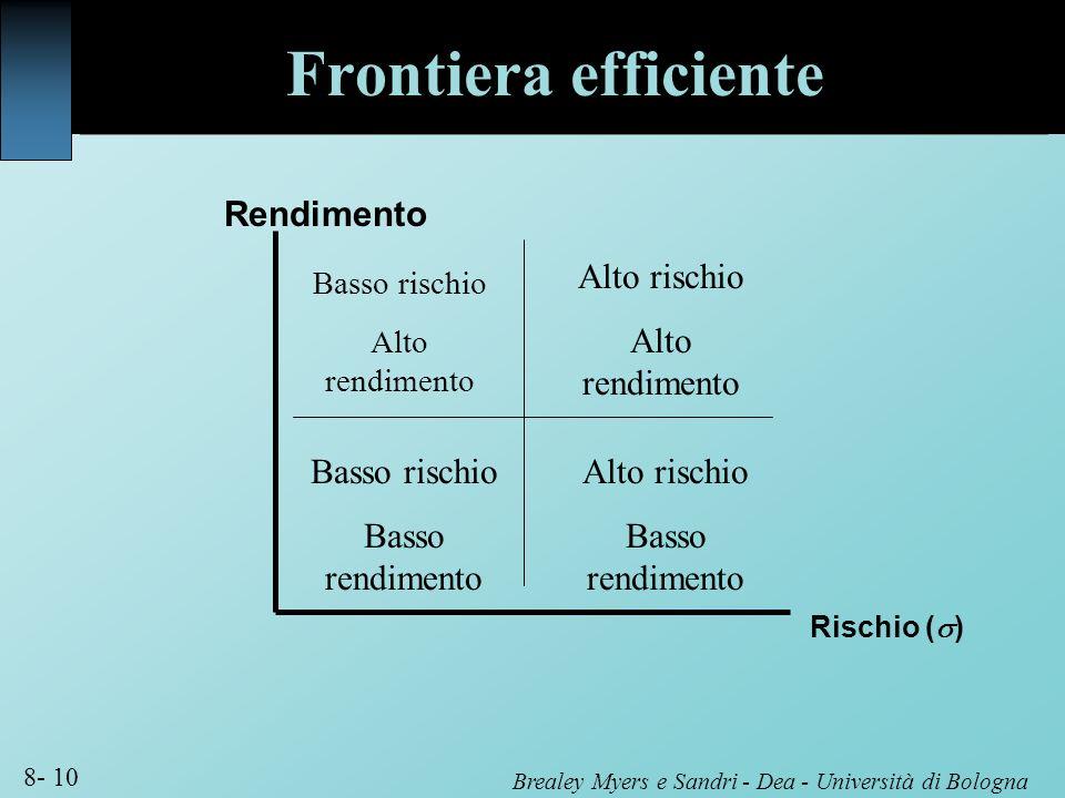 Brealey Myers e Sandri - Dea - Università di Bologna 8- 10 Frontiera efficiente Rendimento Rischio ( ) Alto rischio Basso rendimento Basso rischio Bas