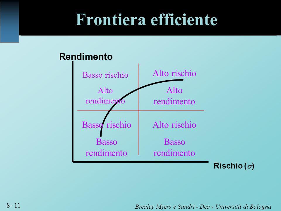 Brealey Myers e Sandri - Dea - Università di Bologna 8- 11 Frontiera efficiente Rendimento Rischio ( ) Basso rischio Basso rendimento Basso rischio Al