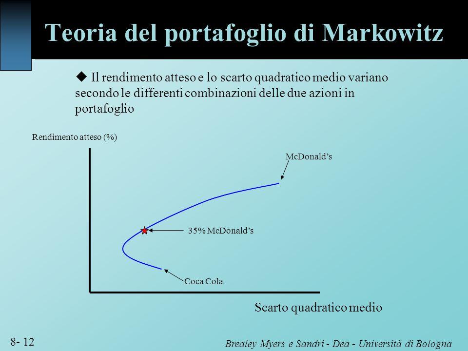 Brealey Myers e Sandri - Dea - Università di Bologna 8- 12 Teoria del portafoglio di Markowitz Coca Cola McDonalds Scarto quadratico medio Rendimento