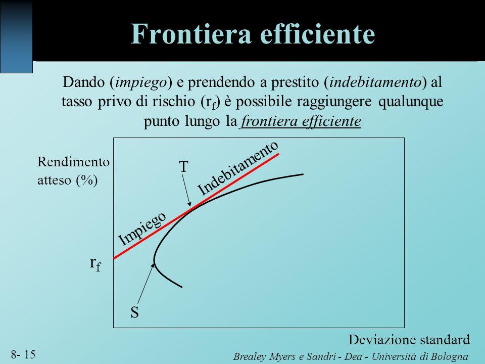 Brealey Myers e Sandri - Dea - Università di Bologna 8- 15 Frontiera efficiente Deviazione standard Rendimento atteso (%) Dando (impiego) e prendendo