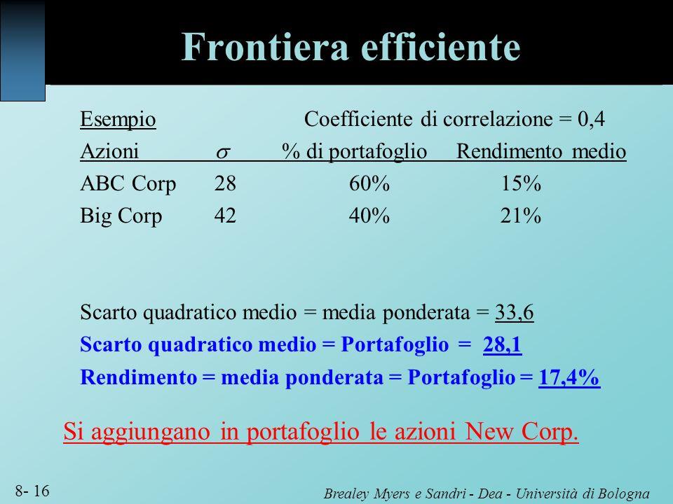 Brealey Myers e Sandri - Dea - Università di Bologna 8- 16 Frontiera efficiente Esempio Coefficiente di correlazione = 0,4 Azioni % di portafoglio Ren