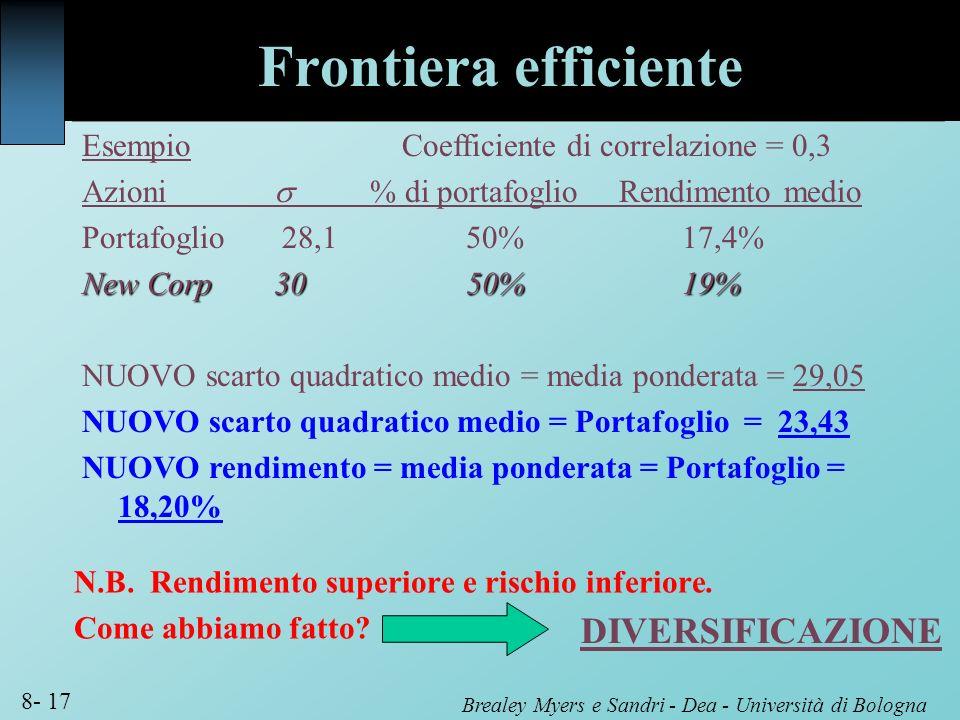 Brealey Myers e Sandri - Dea - Università di Bologna 8- 17 Frontiera efficiente Esempio Coefficiente di correlazione = 0,3 Azioni % di portafoglio Ren