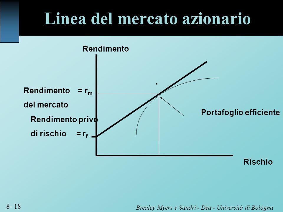 Brealey Myers e Sandri - Dea - Università di Bologna 8- 18 Linea del mercato azionario Rischio Portafoglio efficiente Rendimento = r m del mercato Ren