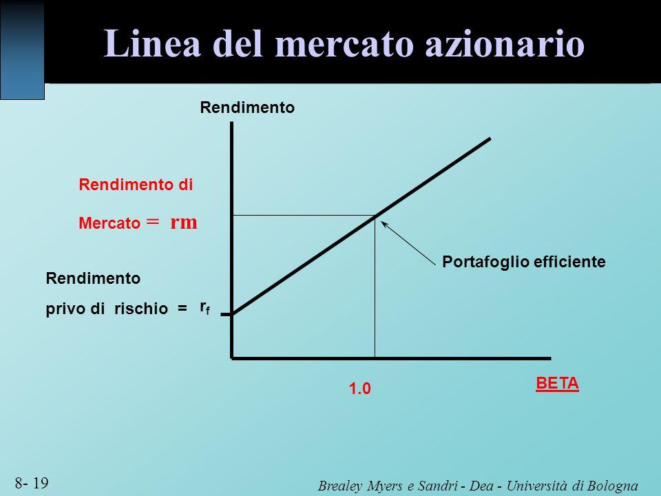 Brealey Myers e Sandri - Dea - Università di Bologna 8- 19 Linea del mercato azionario Rendimento rfrf privo di rischio = Portafoglio efficiente Rendi