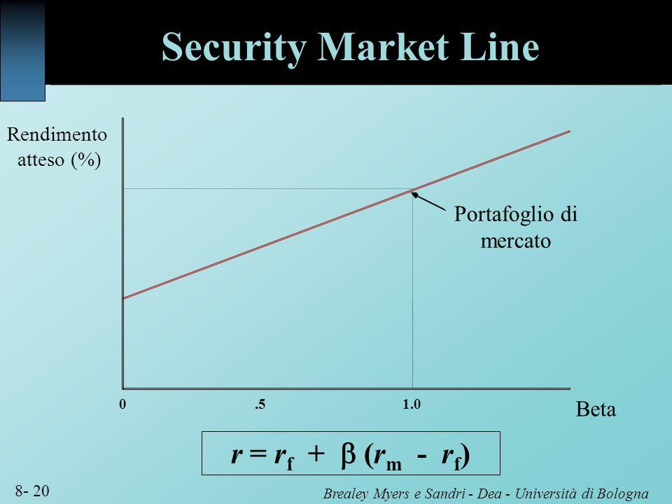 Brealey Myers e Sandri - Dea - Università di Bologna 8- 20 r = r f + (r m - r f ) 0.51.0 Beta Portafoglio di mercato Rendimento atteso (%) Security Ma