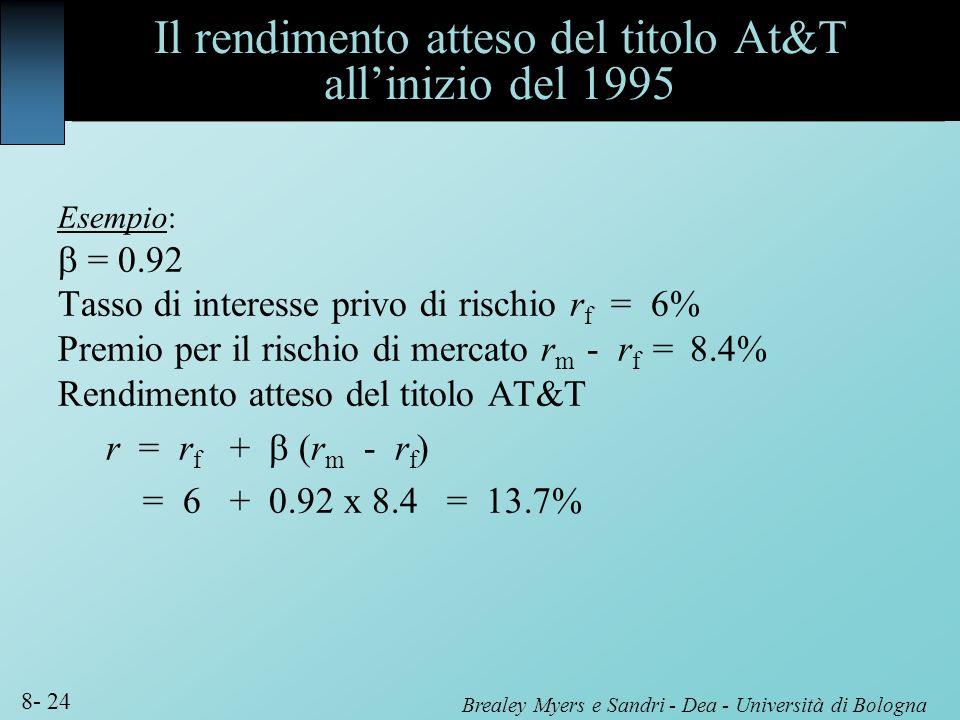 Brealey Myers e Sandri - Dea - Università di Bologna 8- 24 Esempio: = 0.92 Tasso di interesse privo di rischio r f = 6% Premio per il rischio di merca