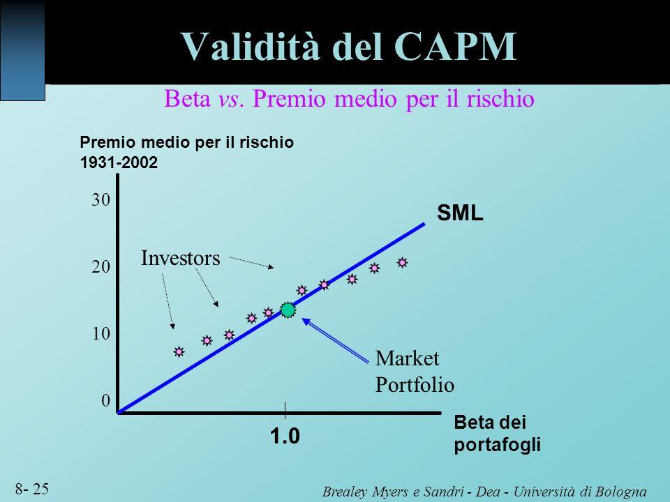 Brealey Myers e Sandri - Dea - Università di Bologna 8- 25 Validità del CAPM Premio medio per il rischio 1931-2002 Beta dei portafogli Beta vs. Premio