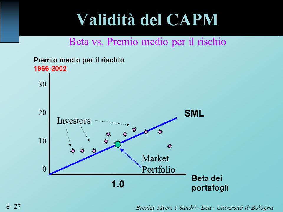 Brealey Myers e Sandri - Dea - Università di Bologna 8- 27 Premio medio per il rischio 1966-2002 Beta dei portafogli SML Beta vs. Premio medio per il