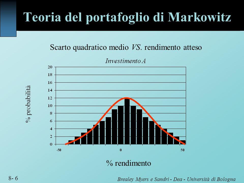 Brealey Myers e Sandri - Dea - Università di Bologna 8- 6 Teoria del portafoglio di Markowitz Scarto quadratico medio VS. rendimento atteso Investimen