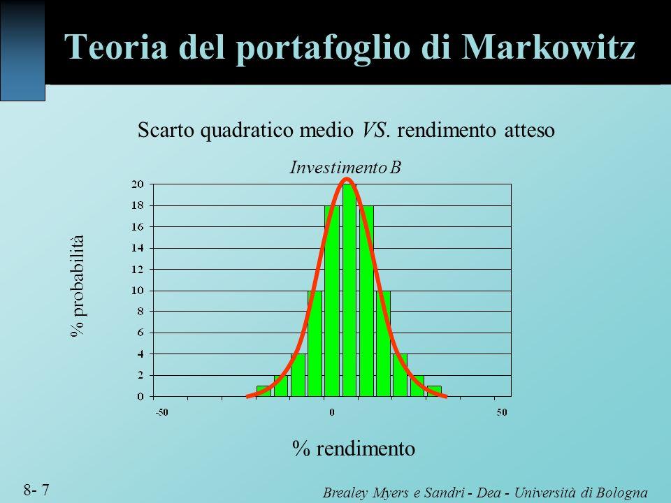 Brealey Myers e Sandri - Dea - Università di Bologna 8- 7 Teoria del portafoglio di Markowitz Scarto quadratico medio VS. rendimento atteso Investimen