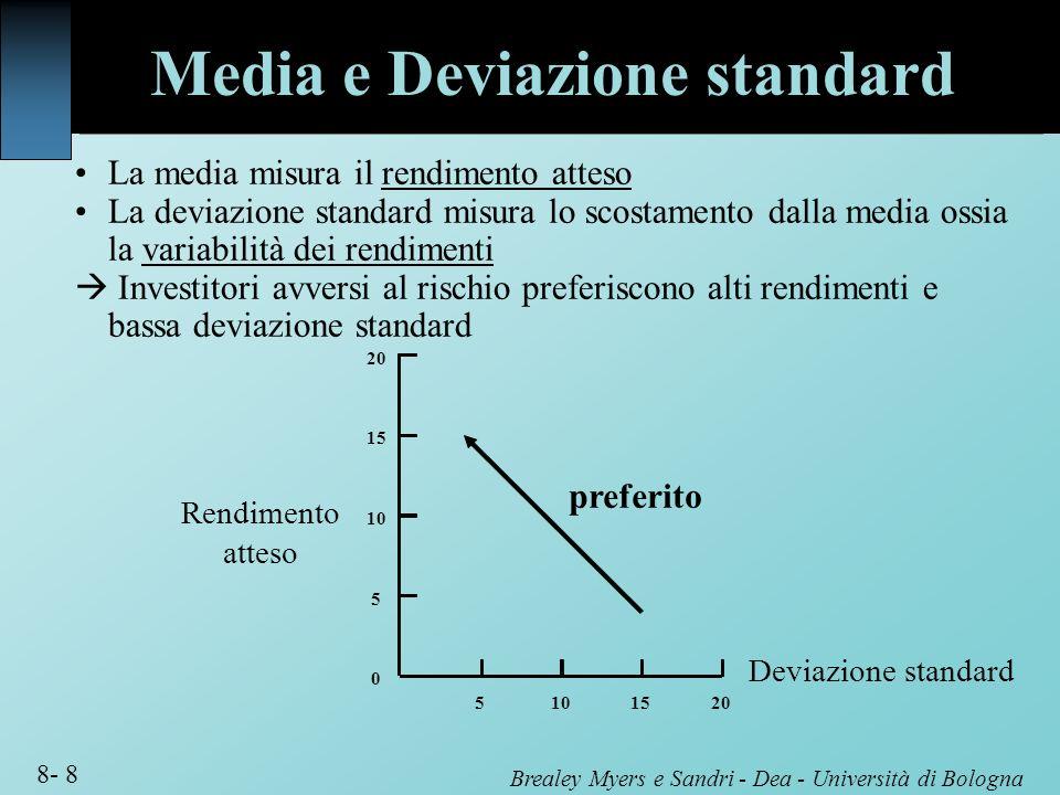 Brealey Myers e Sandri - Dea - Università di Bologna 8- 8 La media misura il rendimento atteso La deviazione standard misura lo scostamento dalla medi