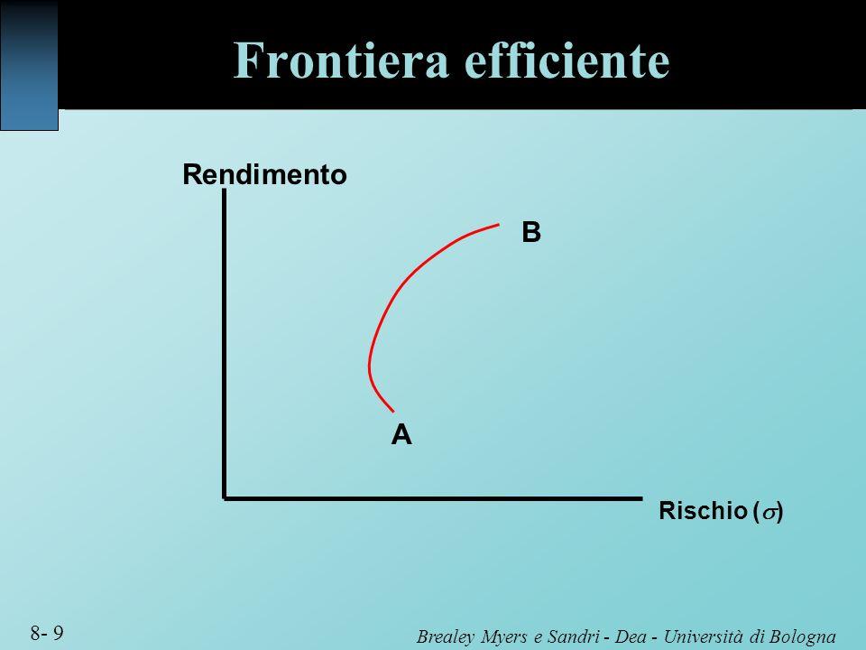 Brealey Myers e Sandri - Dea - Università di Bologna 8- 9 Frontiera efficiente A B Rendimento Rischio ( )