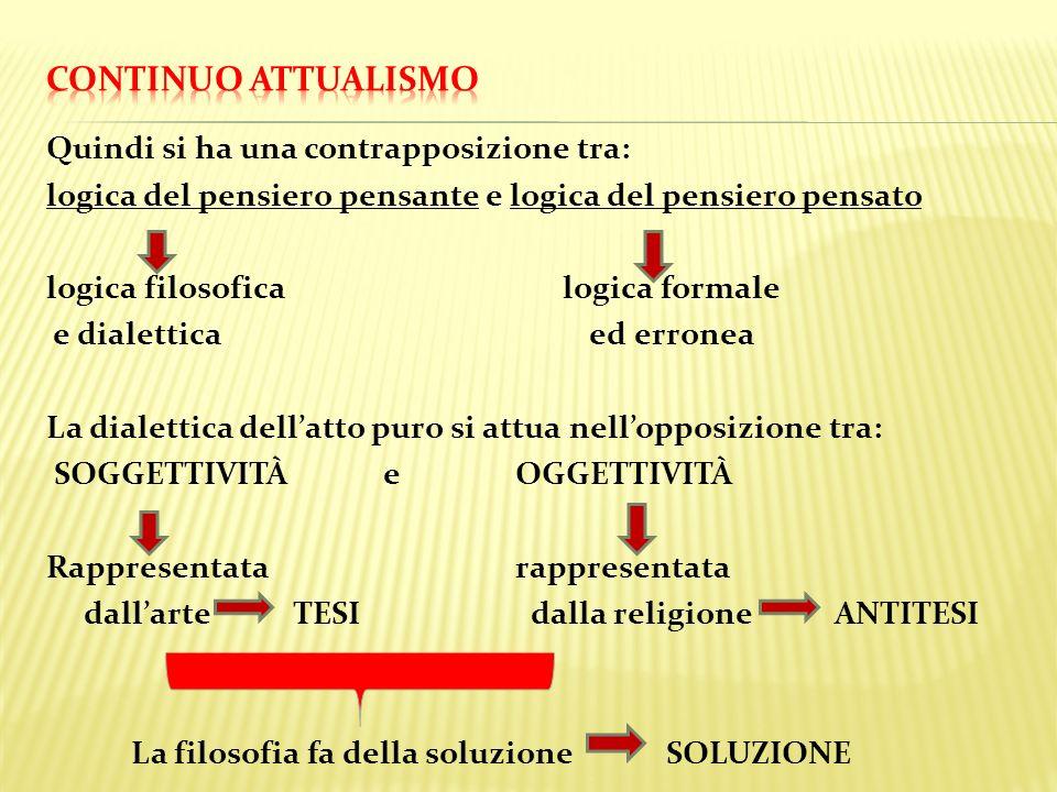 Quindi si ha una contrapposizione tra: logica del pensiero pensante e logica del pensiero pensato logica filosofica logica formale e dialettica ed err