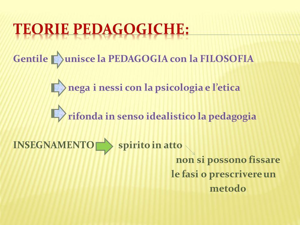 Gentile unisce la PEDAGOGIA con la FILOSOFIA nega i nessi con la psicologia e letica rifonda in senso idealistico la pedagogia INSEGNAMENTO spirito in