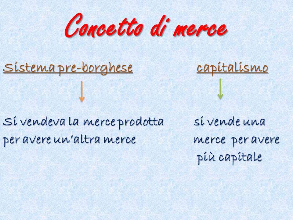 Concetto di merce Sistema pre-borghese capitalismo Si vendeva la merce prodotta si vende una per avere unaltra merce merce per avere più capitale più