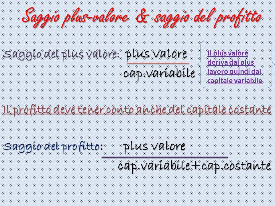 Saggio plus-valore & saggio del profitto Saggio del plus valore: plus valore cap.variabile cap.variabile Il profitto deve tener conto anche del capita
