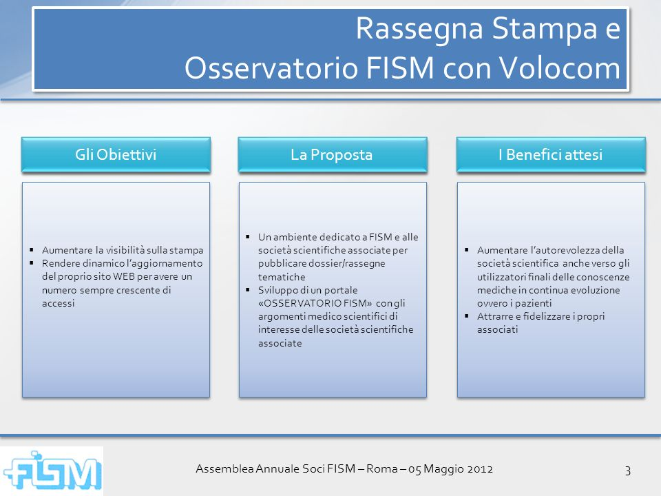 Assemblea Annuale Soci FISM – Roma – 05 Maggio 20124 ESEMPIO FISM