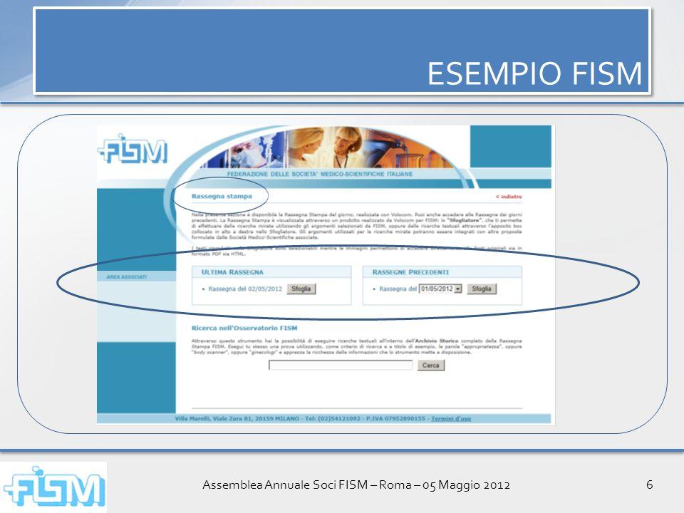 Assemblea Annuale Soci FISM – Roma – 05 Maggio 20126 ESEMPIO FISM