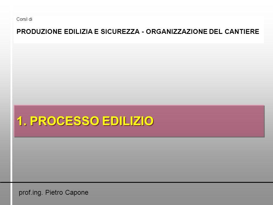 1. PROCESSO EDILIZIO CorsI di PRODUZIONE EDILIZIA E SICUREZZA - ORGANIZZAZIONE DEL CANTIERE prof.ing. Pietro Capone